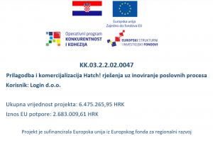 """POTPISAN UGOVOR O EU FINANCIRANJU PROJEKTA """"HATCH!"""""""